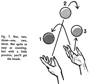 Clear and easy instructions from the juggler's p.o.v.
